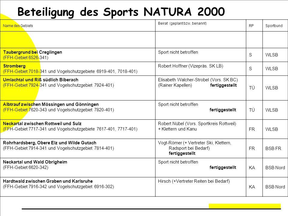 Beteiligung des Sports NATURA 2000
