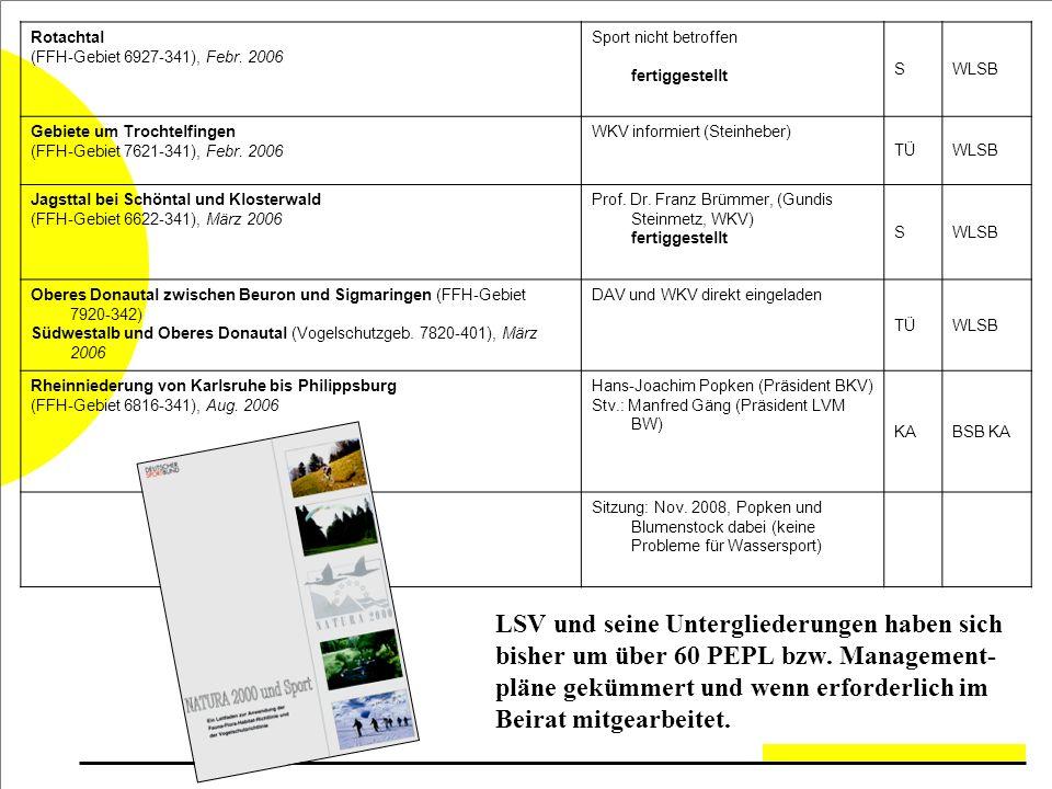 Rotachtal (FFH-Gebiet 6927-341), Febr. 2006. Sport nicht betroffen. fertiggestellt. S. WLSB. Gebiete um Trochtelfingen.