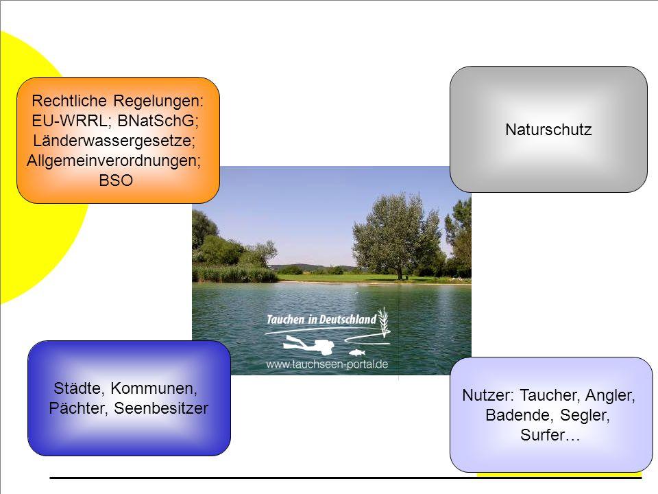 Rechtliche Regelungen: EU-WRRL; BNatSchG; Länderwassergesetze;