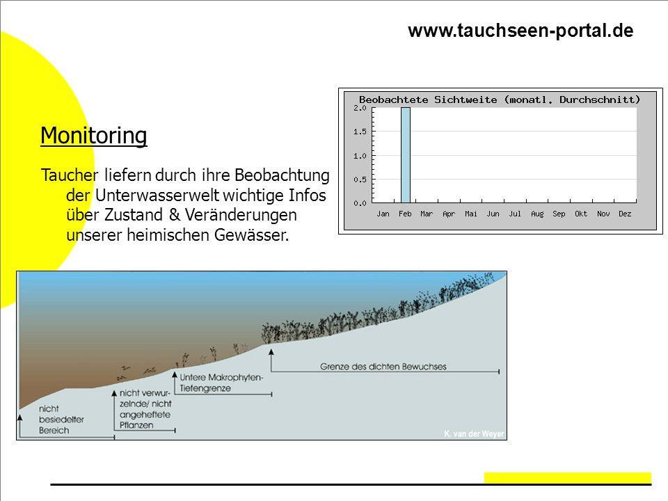 Monitoring www.tauchseen-portal.de