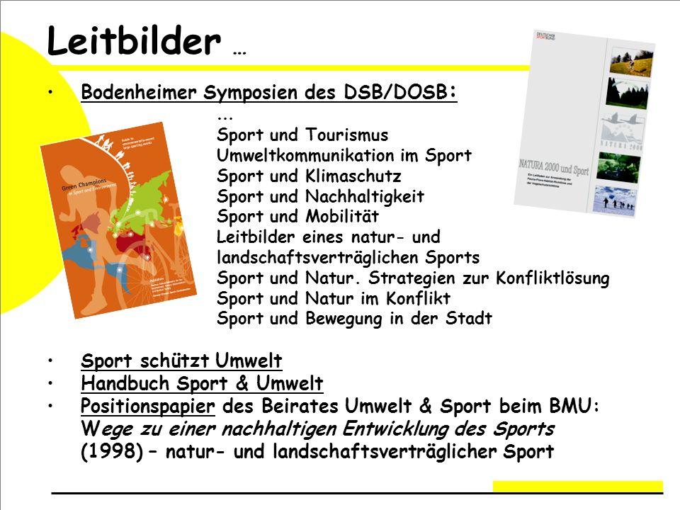 Leitbilder … Bodenheimer Symposien des DSB/DOSB: Sport schützt Umwelt