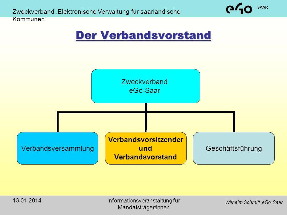 Informationsveranstaltung für Mandatsträger/innen