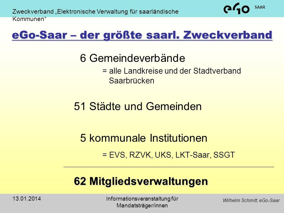 eGo-Saar – der größte saarl. Zweckverband