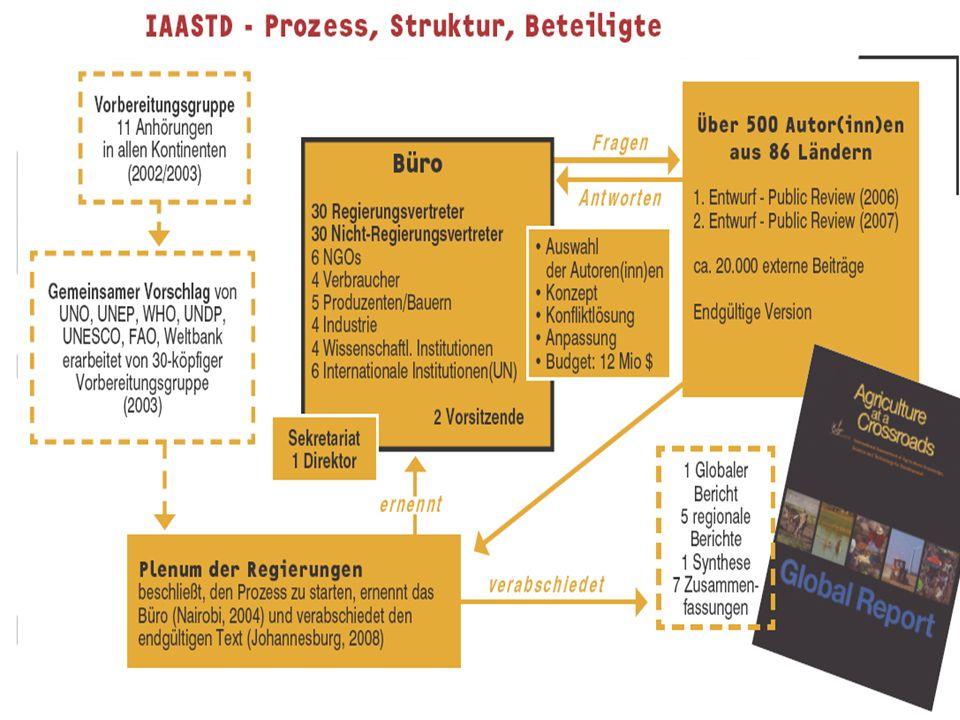 Weltagrarbericht Ablauf und Struktur