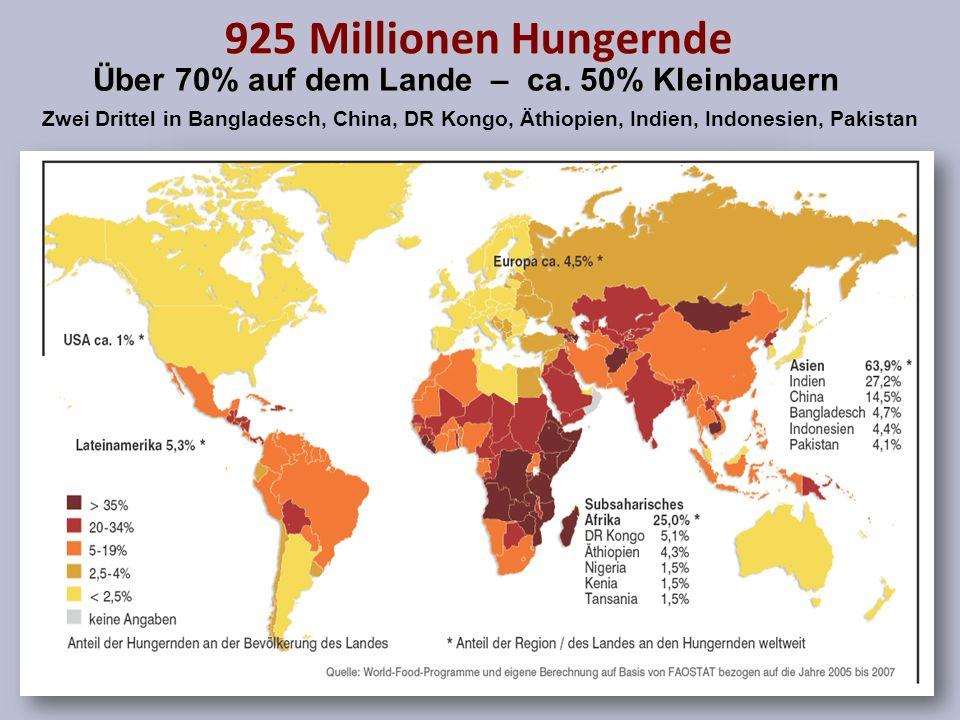 Über 70% auf dem Lande – ca. 50% Kleinbauern
