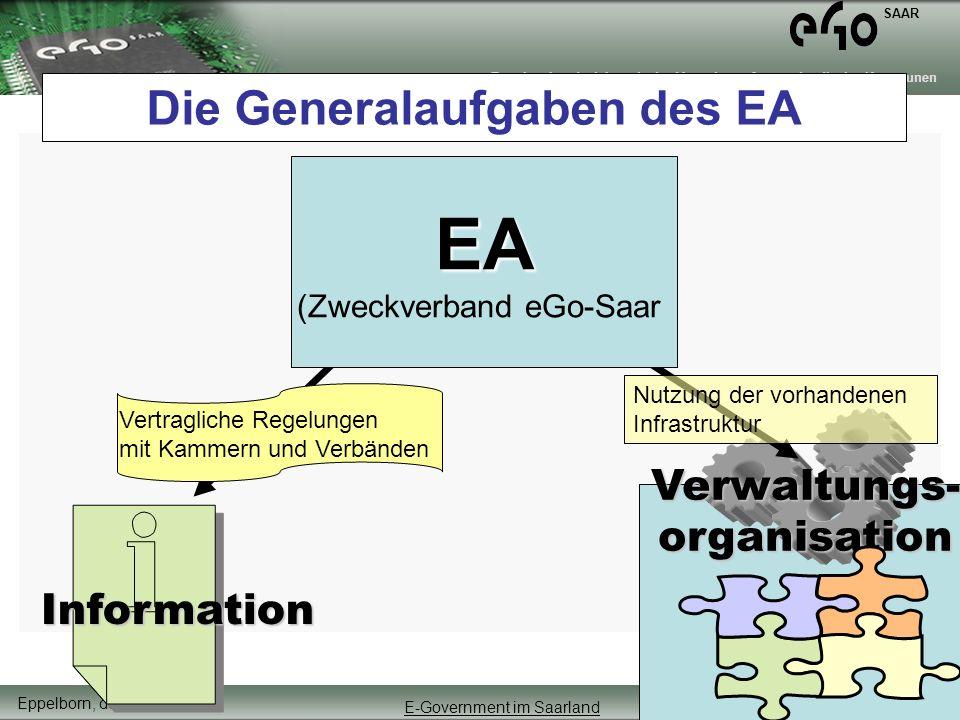 Die Generalaufgaben des EA