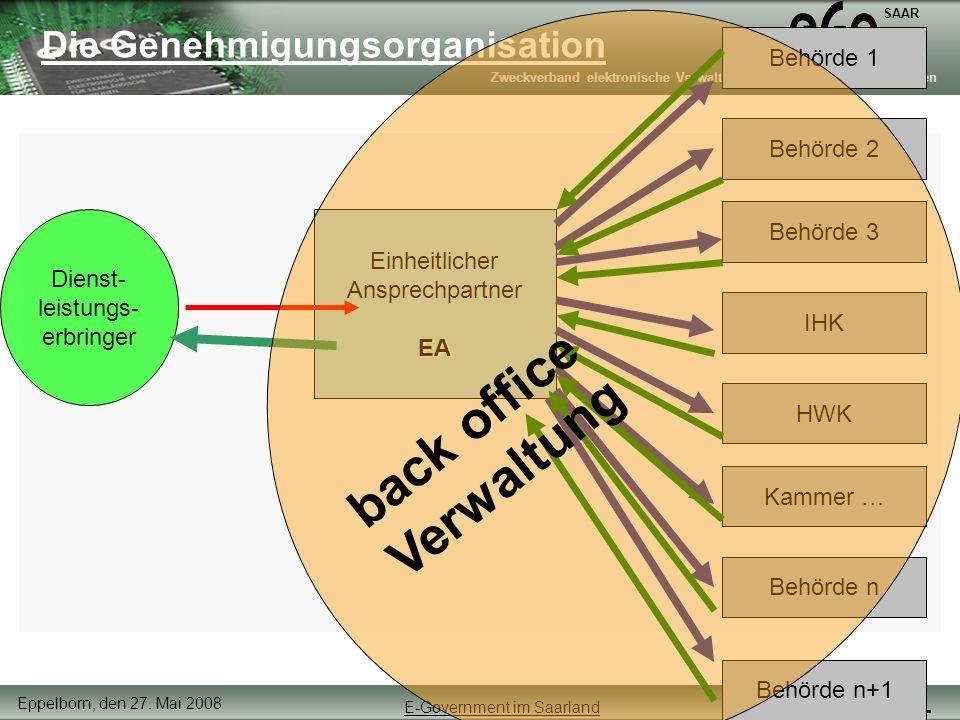back office Verwaltung