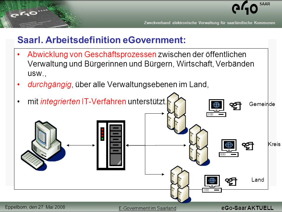 Saarl. Arbeitsdefinition eGovernment: