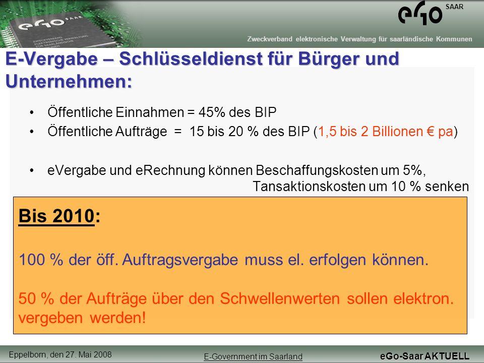 E-Vergabe – Schlüsseldienst für Bürger und Unternehmen: