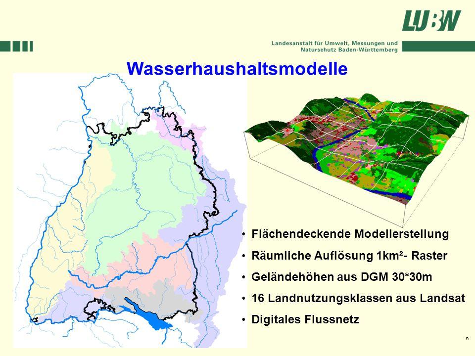 Wasserhaushaltsmodelle