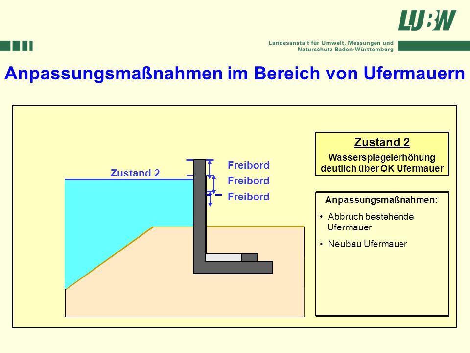 Anpassungsmaßnahmen im Bereich von Ufermauern
