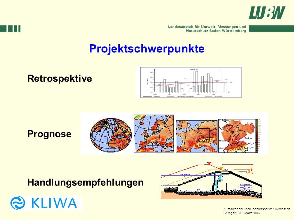 Projektschwerpunkte Retrospektive Prognose Handlungsempfehlungen