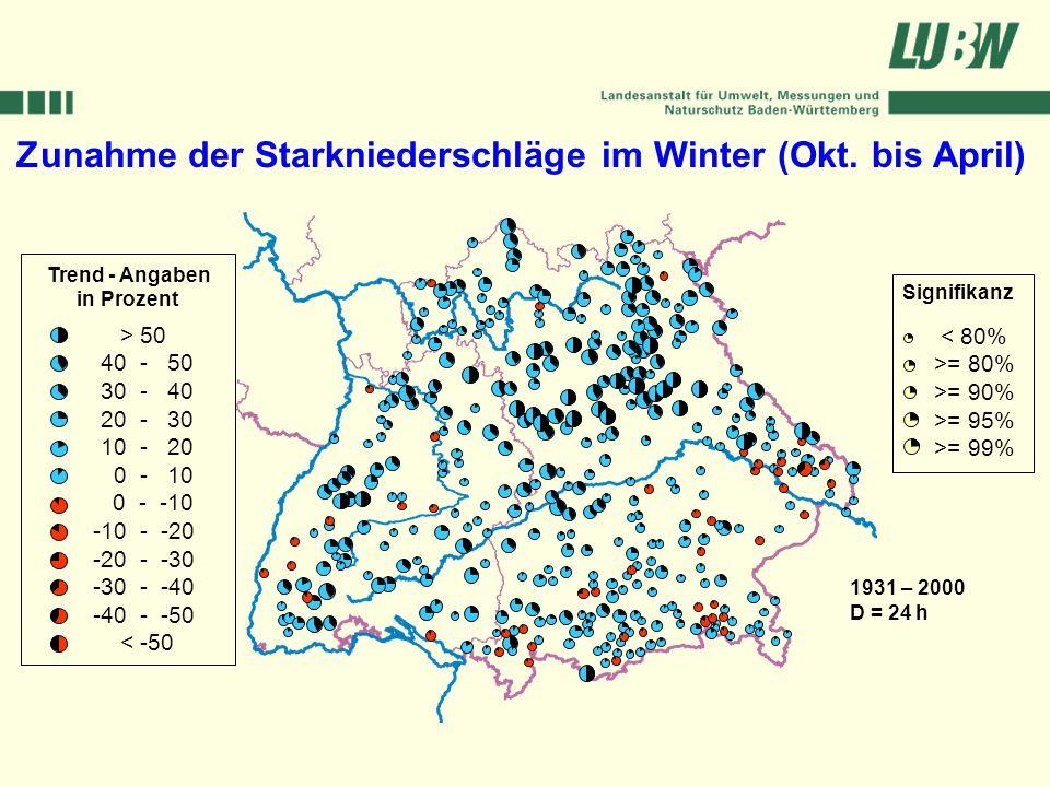 Zunahme der Starkniederschläge im Winter (Okt. bis April)