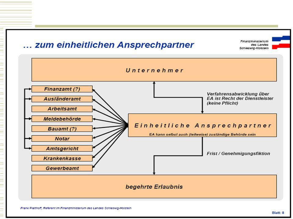 Saarland Ministerium für Wirtschaft und Wissenschaft zu Front-Back-Office Lösungen