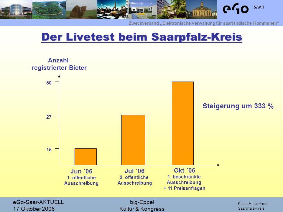 Der Livetest beim Saarpfalz-Kreis