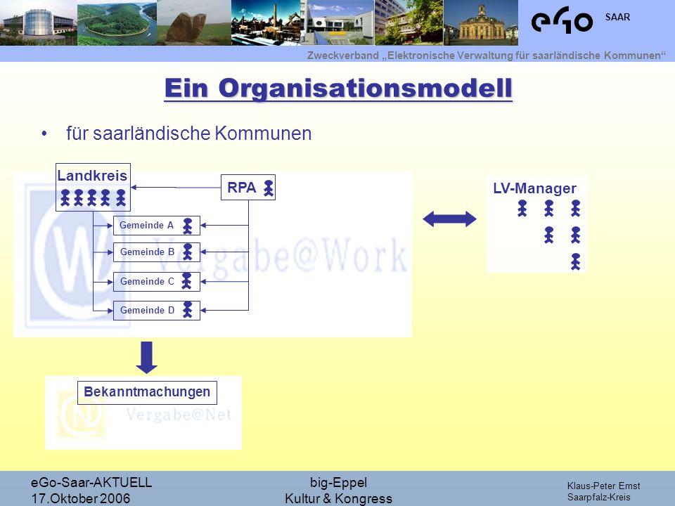 Ein Organisationsmodell
