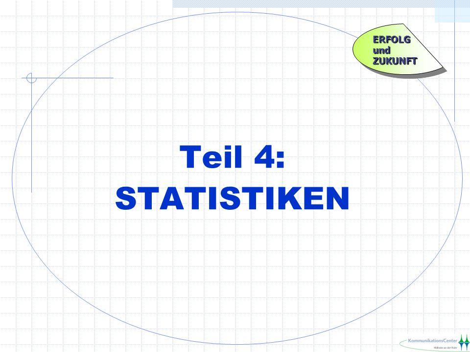 ERFOLG und ZUKUNFT Teil 4: STATISTIKEN