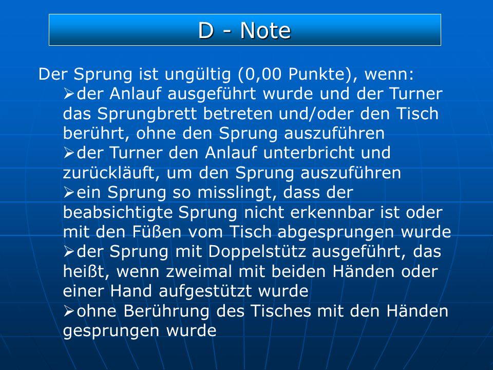 D - Note Der Sprung ist ungültig (0,00 Punkte), wenn: