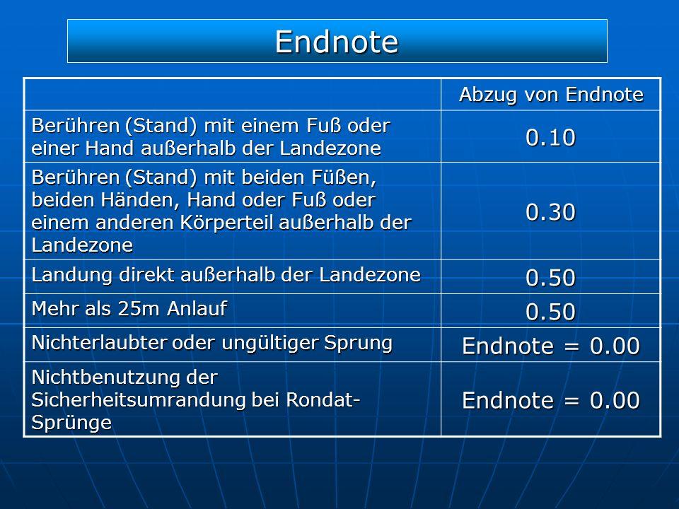 Endnote 0.10 0.30 0.50 Endnote = 0.00 Abzug von Endnote