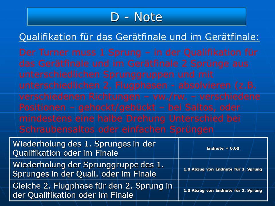 1.0 Abzug von Endnote für 2. Sprung