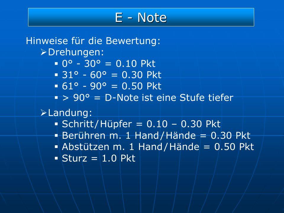 E - Note Hinweise für die Bewertung: Drehungen: 0° - 30° = 0.10 Pkt