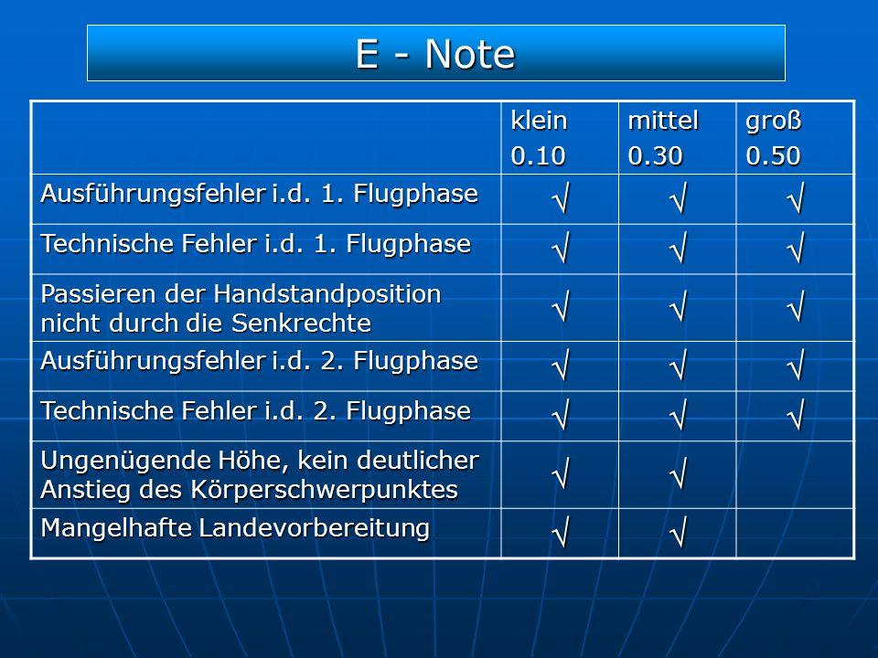 E - Note  klein 0.10 mittel 0.30 groß 0.50