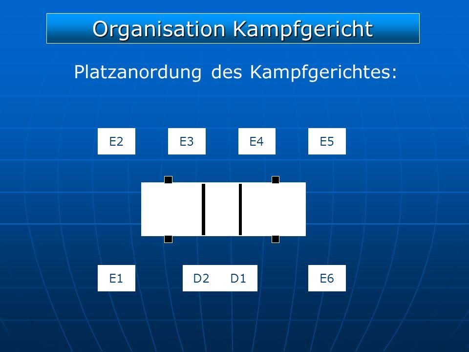 Organisation Kampfgericht