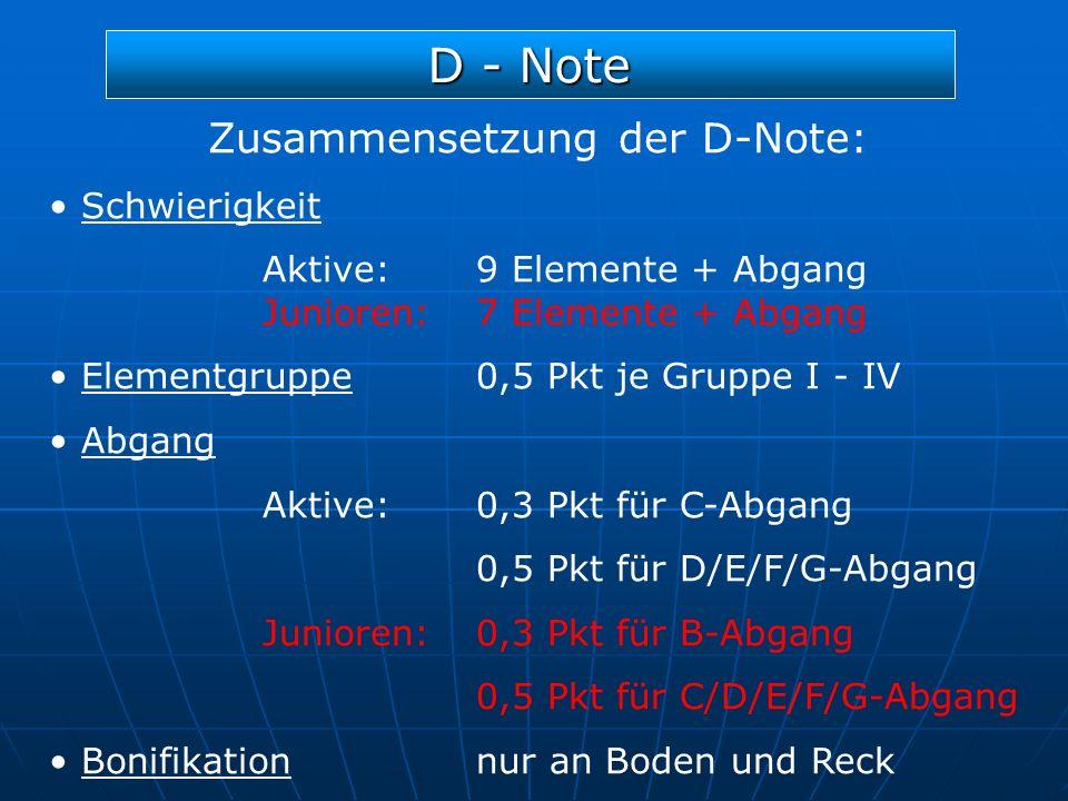 Zusammensetzung der D-Note: