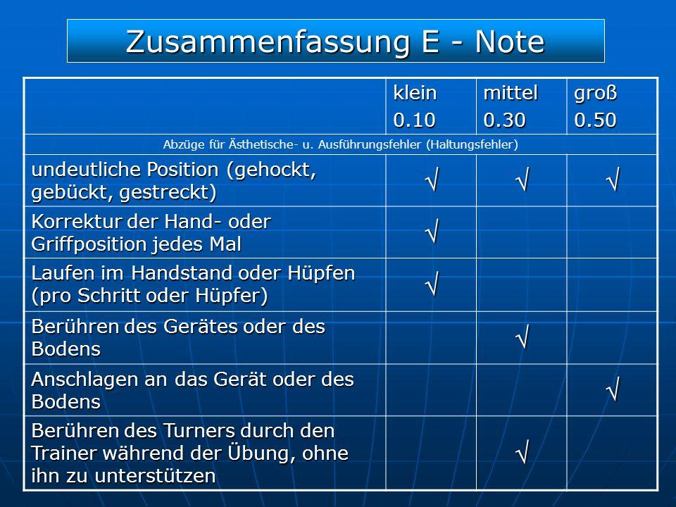 Zusammenfassung E - Note