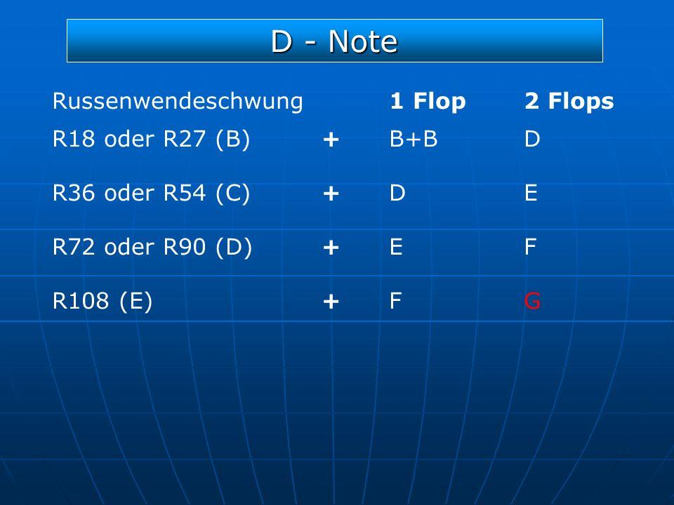 D - Note Russenwendeschwung 1 Flop 2 Flops R18 oder R27 (B) + B+B D