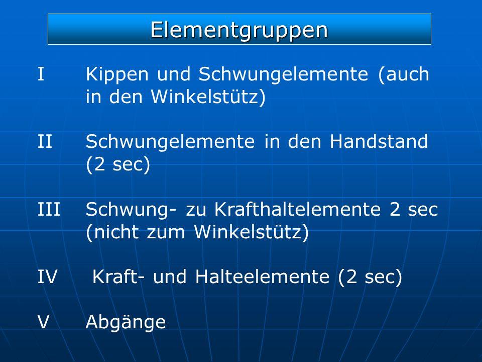 Elementgruppen I Kippen und Schwungelemente (auch in den Winkelstütz)