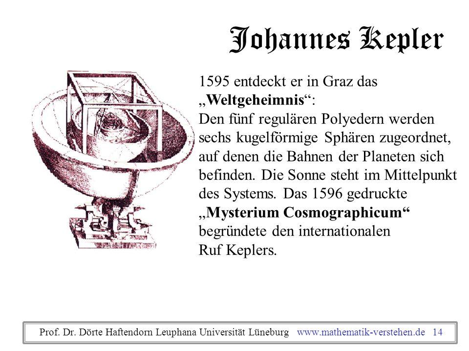 """Johannes Kepler 1595 entdeckt er in Graz das """"Weltgeheimnis :"""