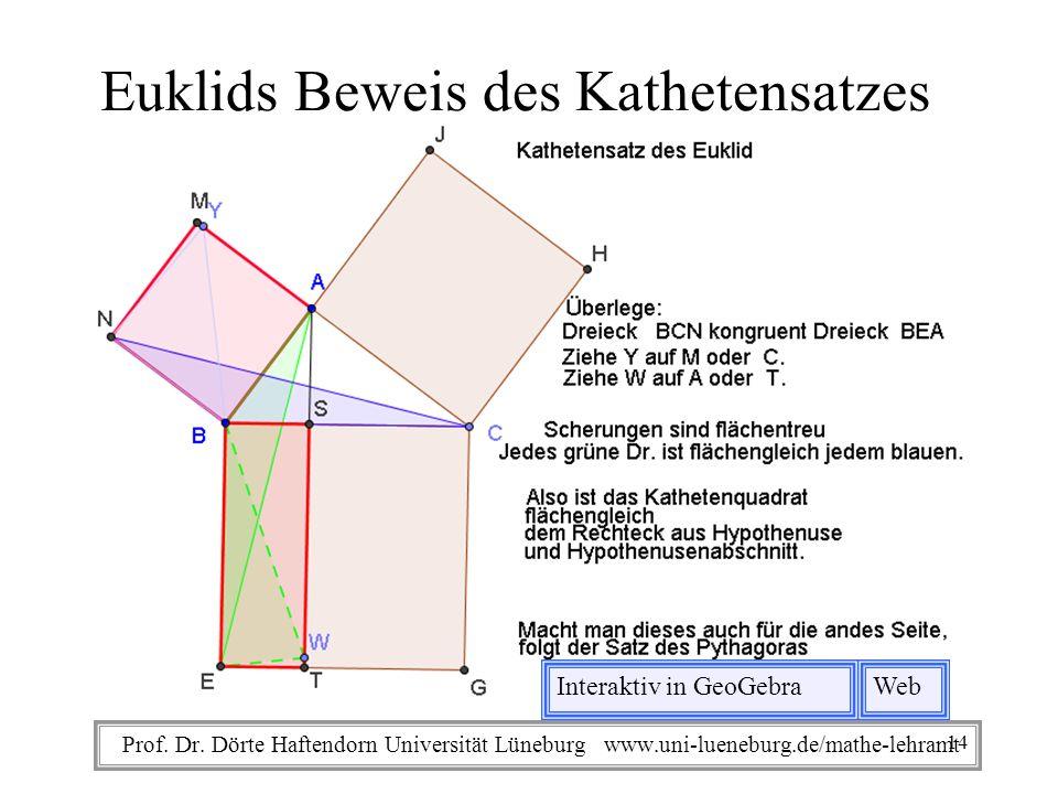 Euklids Beweis des Kathetensatzes