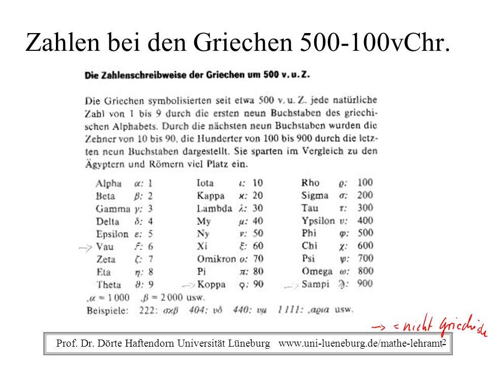 Zahlen bei den Griechen 500-100vChr.