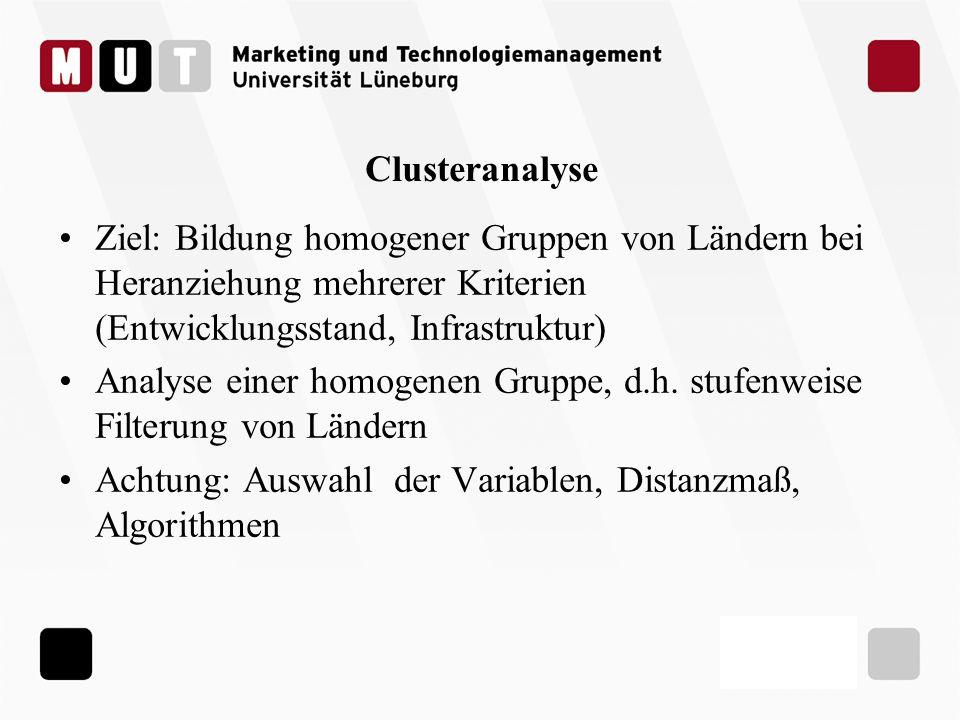 Clusteranalyse Ziel: Bildung homogener Gruppen von Ländern bei Heranziehung mehrerer Kriterien (Entwicklungsstand, Infrastruktur)