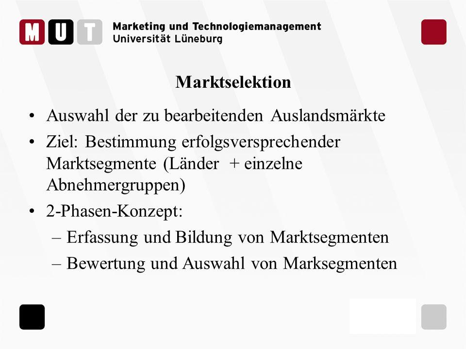 MarktselektionAuswahl der zu bearbeitenden Auslandsmärkte. Ziel: Bestimmung erfolgsversprechender Marktsegmente (Länder + einzelne Abnehmergruppen)