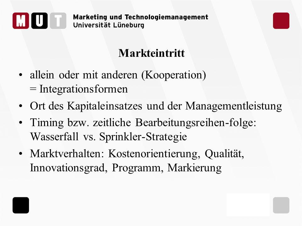 Markteintrittallein oder mit anderen (Kooperation) = Integrationsformen. Ort des Kapitaleinsatzes und der Managementleistung.