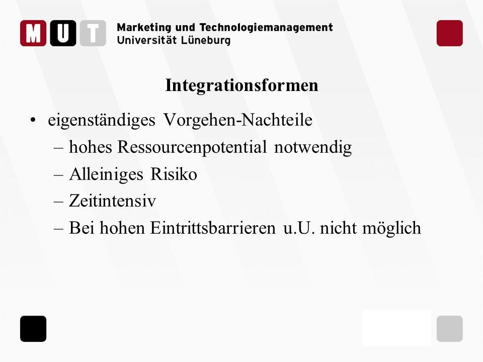 Integrationsformen eigenständiges Vorgehen-Nachteile. hohes Ressourcenpotential notwendig. Alleiniges Risiko.