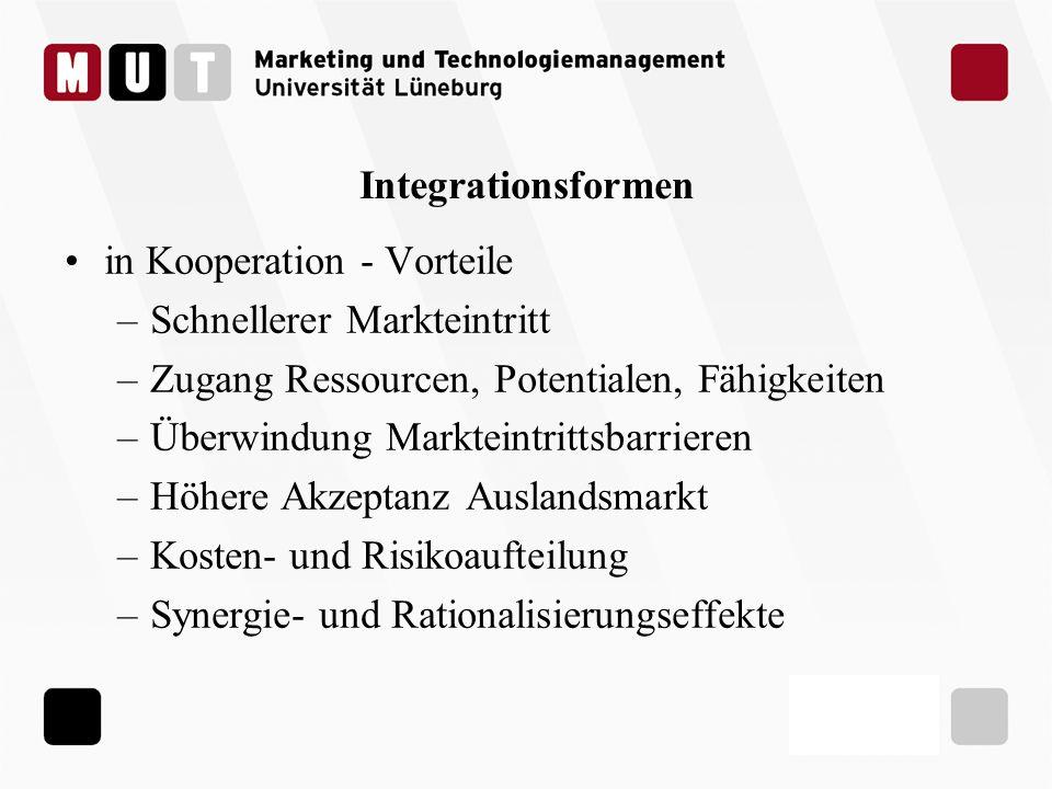 Integrationsformenin Kooperation - Vorteile. Schnellerer Markteintritt. Zugang Ressourcen, Potentialen, Fähigkeiten.