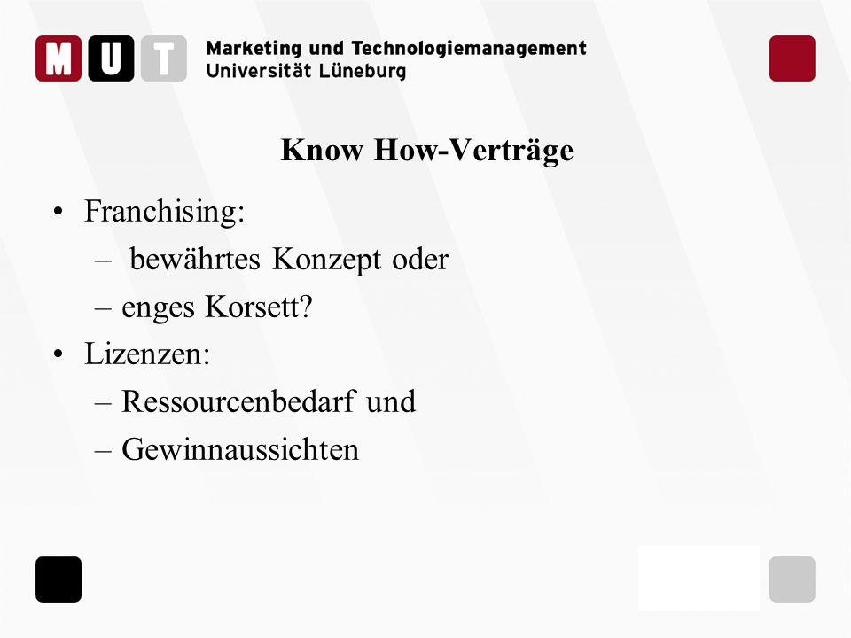 Know How-Verträge Franchising: bewährtes Konzept oder. enges Korsett Lizenzen: Ressourcenbedarf und.