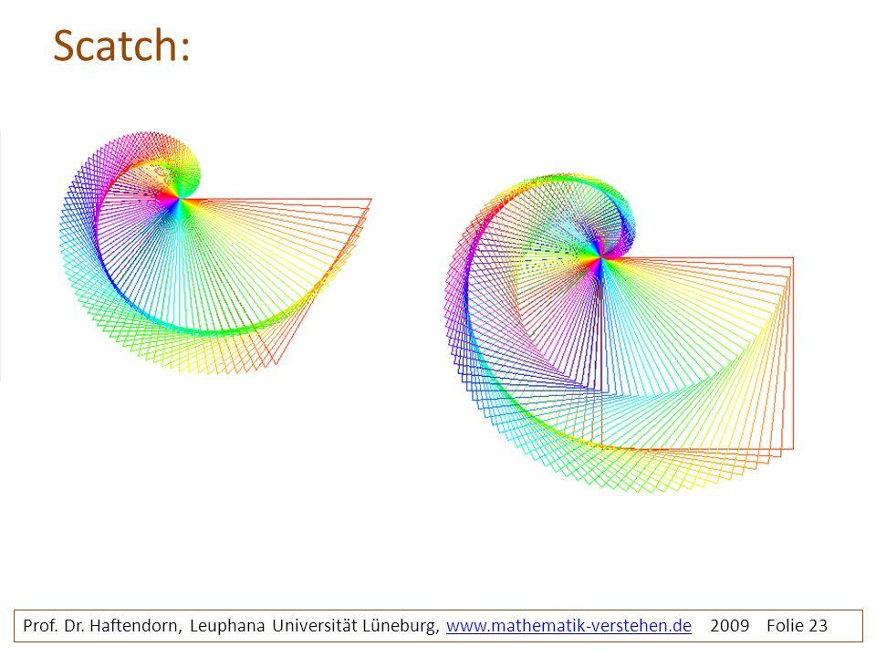 Scatch: Sprirale3duenn spirale4duenn. Prof. Dr.