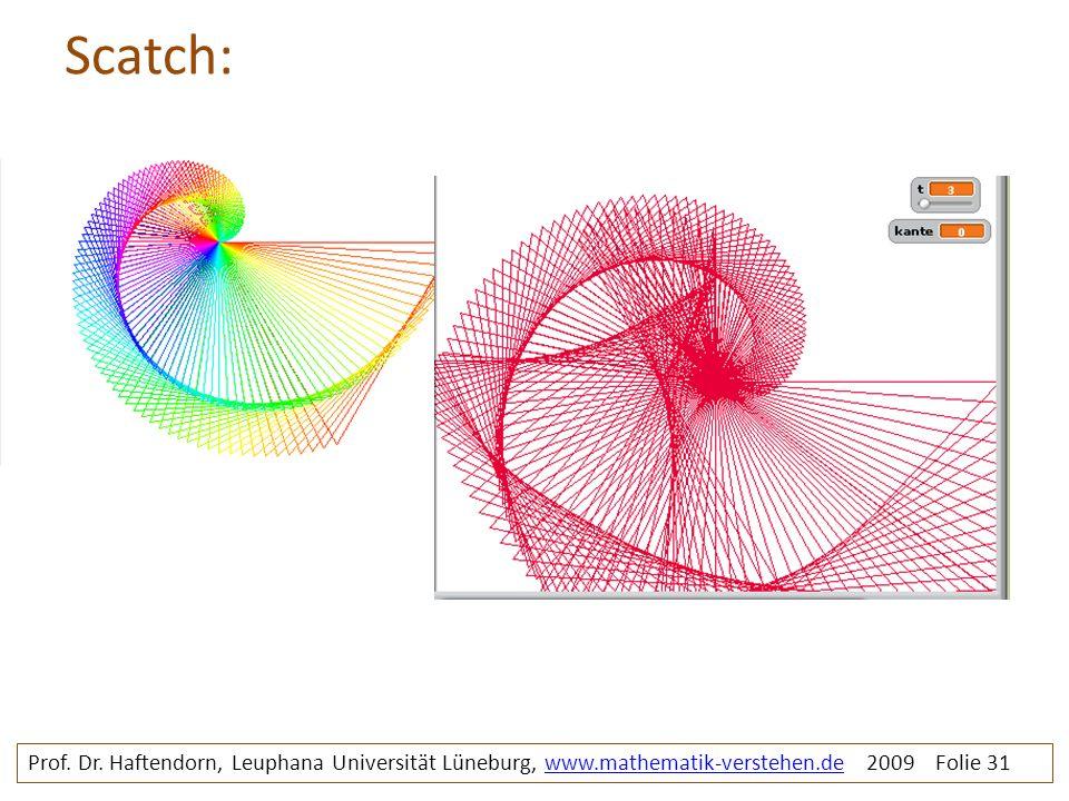 Scatch: Sprirale3duenn spirale3duenn-falsch. Prof.