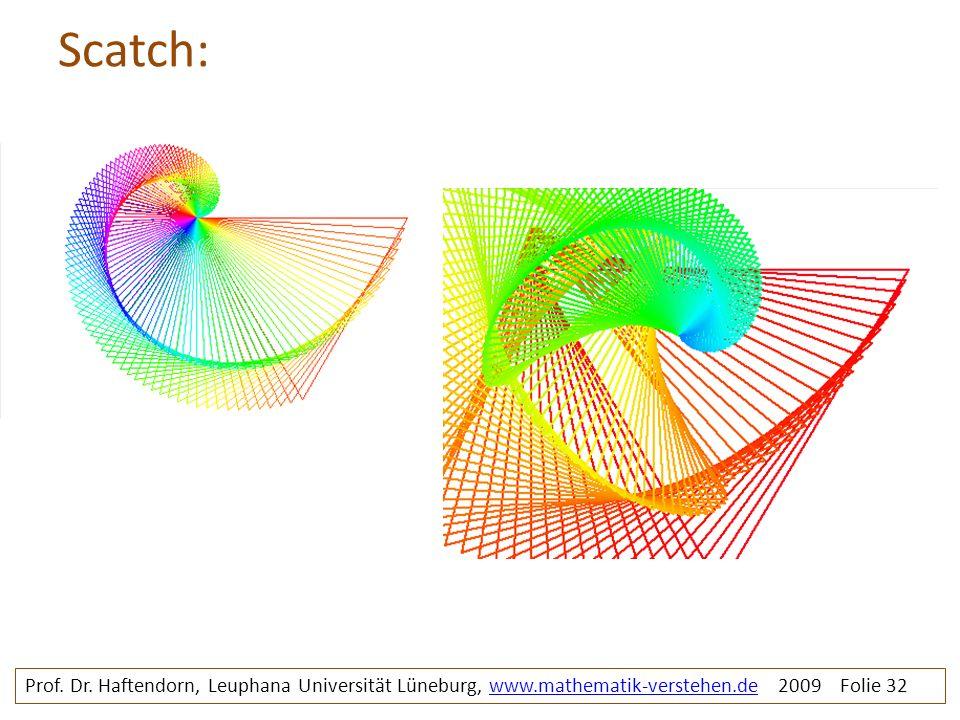 Scatch: Sprirale3duenn spirale3duenn-falsch2. Prof.