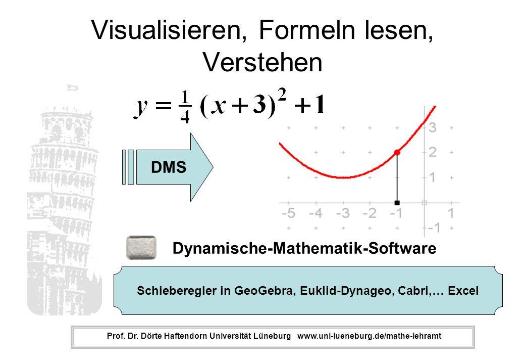 Visualisieren, Formeln lesen, Verstehen