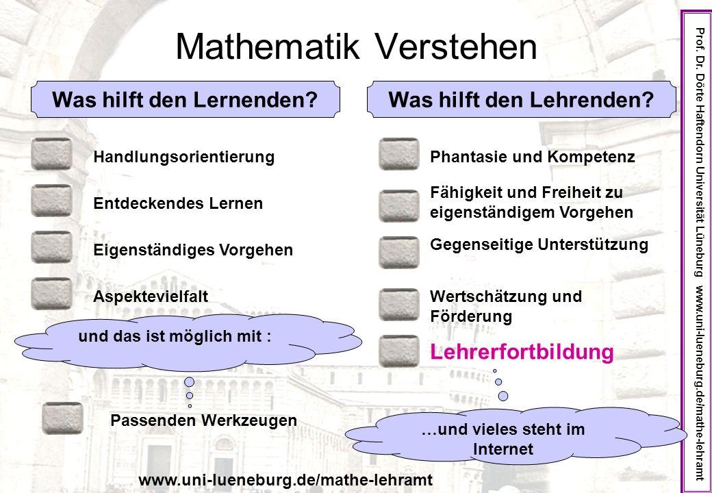 Mathematik Verstehen Was hilft den Lernenden Was hilft den Lehrenden
