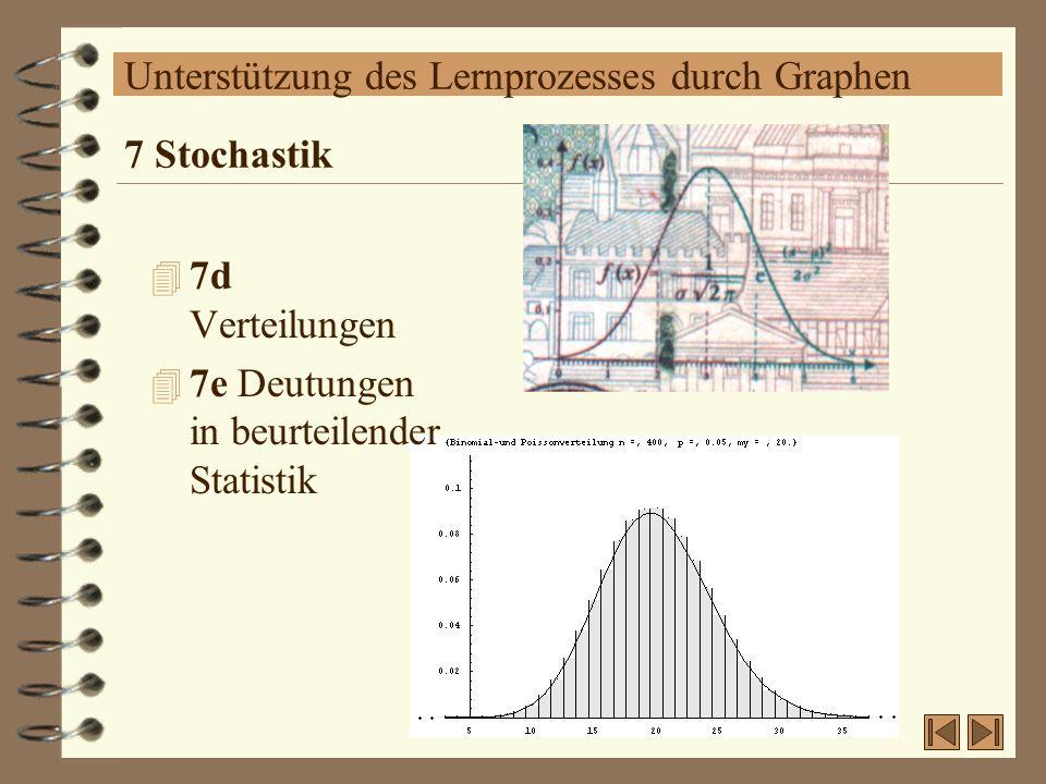 Unterstützung des Lernprozesses durch Graphen