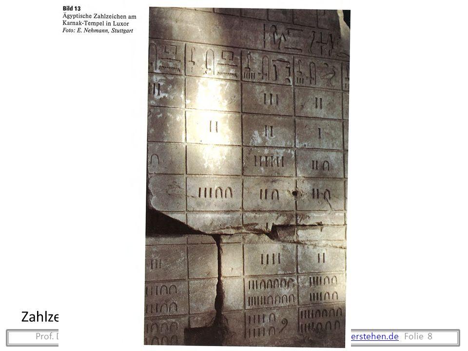 Zahlzeichen seit mindestens 3000 v Chr.