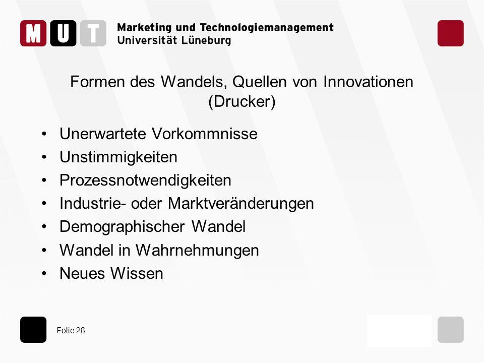 Formen des Wandels, Quellen von Innovationen (Drucker)