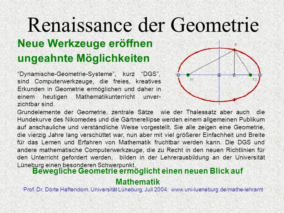 Renaissance der Geometrie