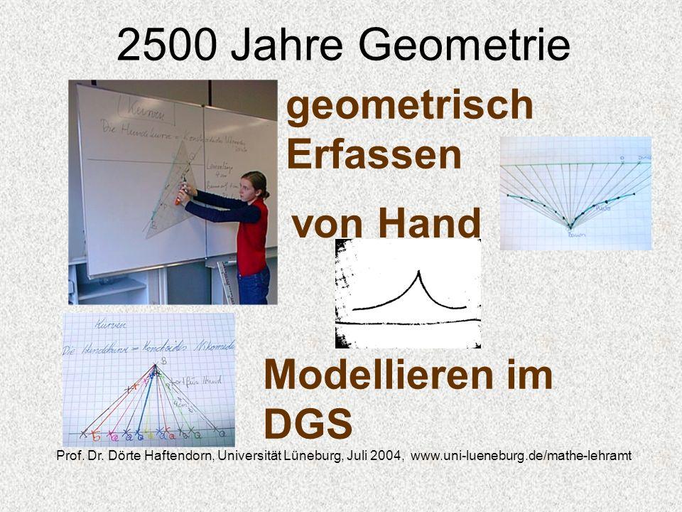 2500 Jahre Geometrie geometrisch Erfassen von Hand Modellieren im DGS